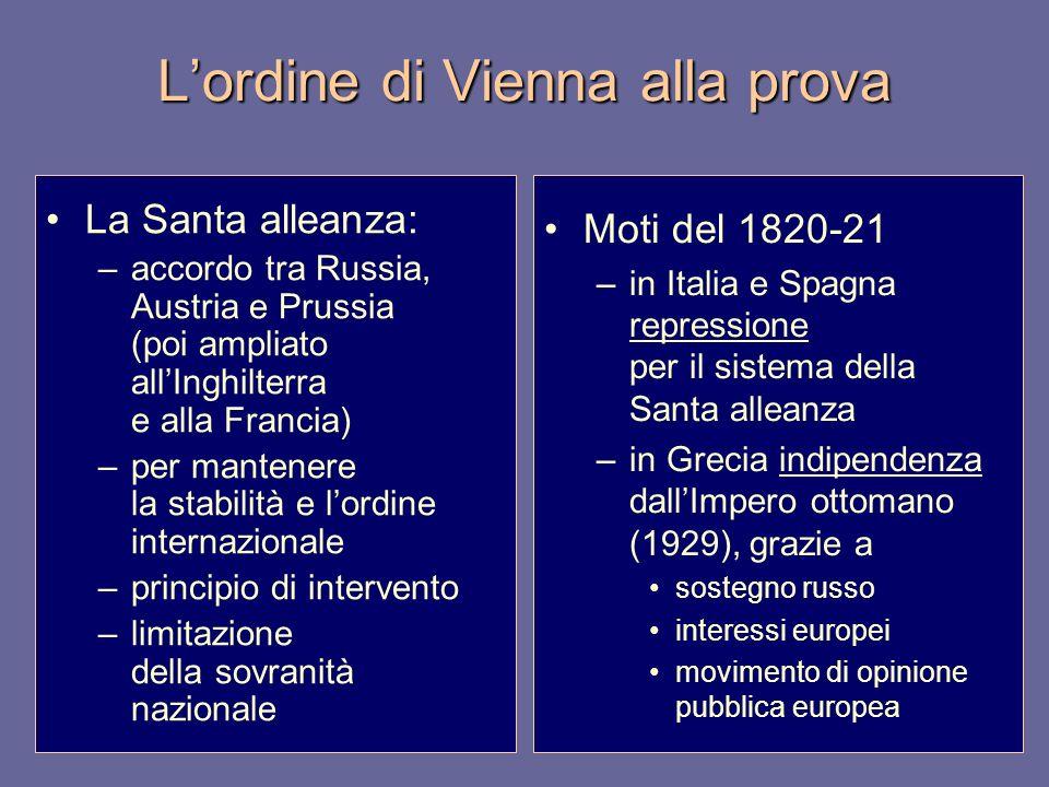 Lordine di Vienna alla prova Moti del 1820-21 –in Italia e Spagna repressione per il sistema della Santa alleanza –in Grecia indipendenza dallImpero o
