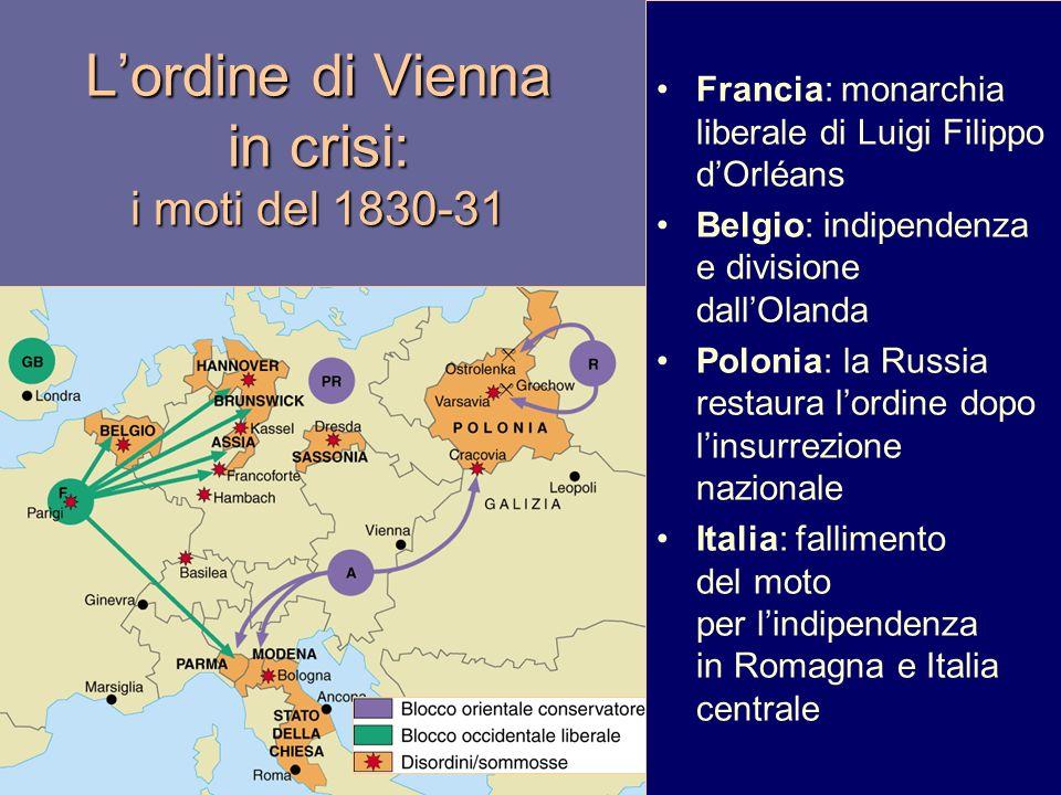 1848: lordine di Vienna dissolto Francia: repubblica a suffragio universale Germania: fallimento del moto liberale e moderato per la divisione tra gli Stati Impero asburgico: rivendicazioni nazionali represse Italia: fallimento prima guerra di indipendenza