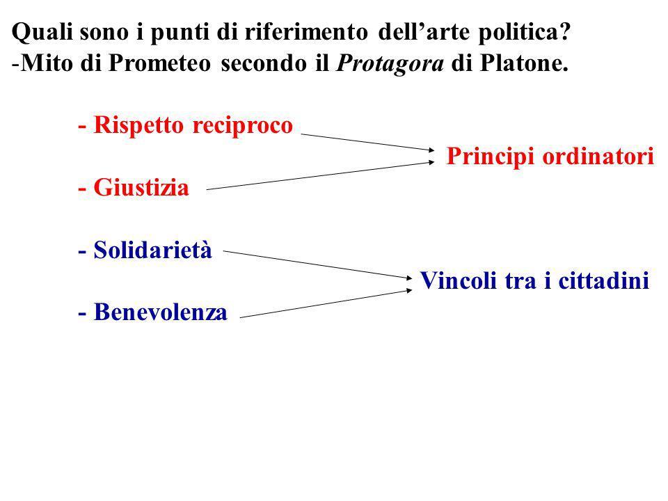 Quali sono i punti di riferimento dellarte politica.