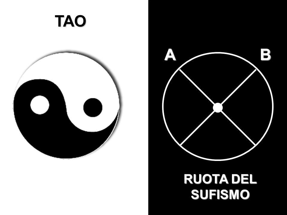 TAO RUOTA DEL SUFISMO AB