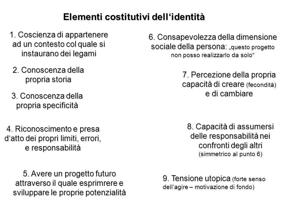 Elementi costitutivi dellidentità 1.