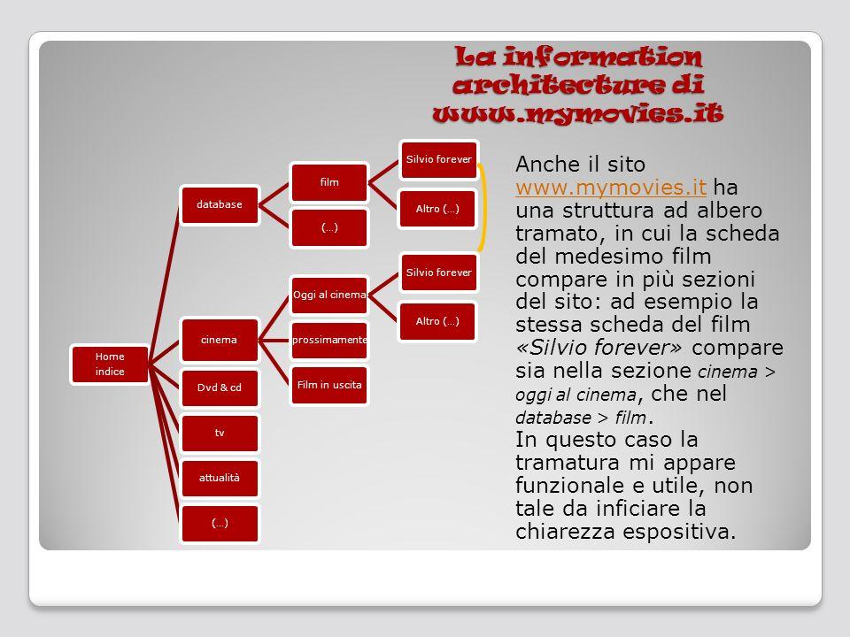 La information architecture di www.mymovies.it Anche il sito www.mymovies.it ha una struttura ad albero tramato, in cui la scheda del medesimo film co