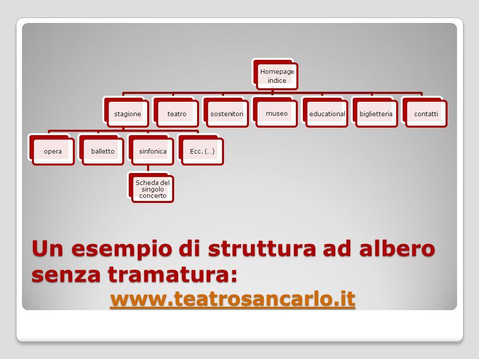 Un esempio di struttura ad albero senza tramatura: www.teatrosancarlo.it www.teatrosancarlo.it Homepage indice stagioneoperaballettosinfonica Scheda d
