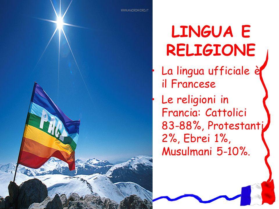 LINGUA E RELIGIONE La lingua ufficiale è il Francese Le religioni in Francia: Cattolici 83-88%, Protestanti 2%, Ebrei 1%, Musulmani 5-10%.