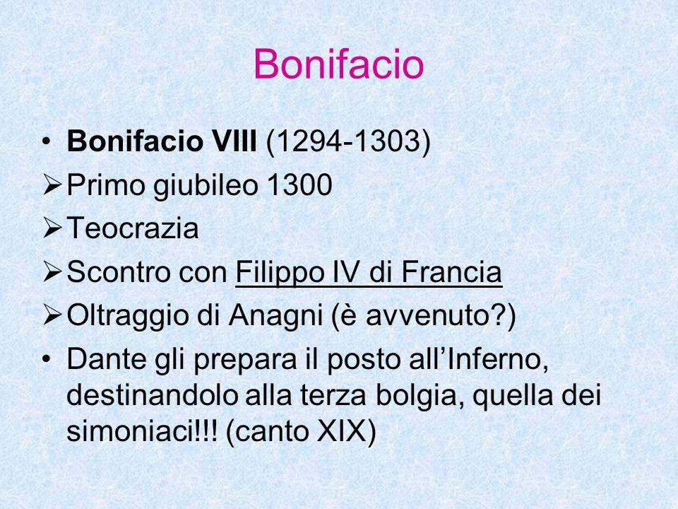 Bonifacio Bonifacio VIII (1294-1303) Primo giubileo 1300 Teocrazia Scontro con Filippo IV di Francia Oltraggio di Anagni (è avvenuto?) Dante gli prepa