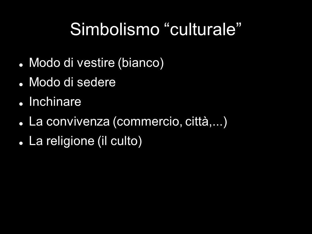 Simbolismo culturale Modo di vestire (bianco) Modo di sedere Inchinare La convivenza (commercio, città,...) La religione (il culto)