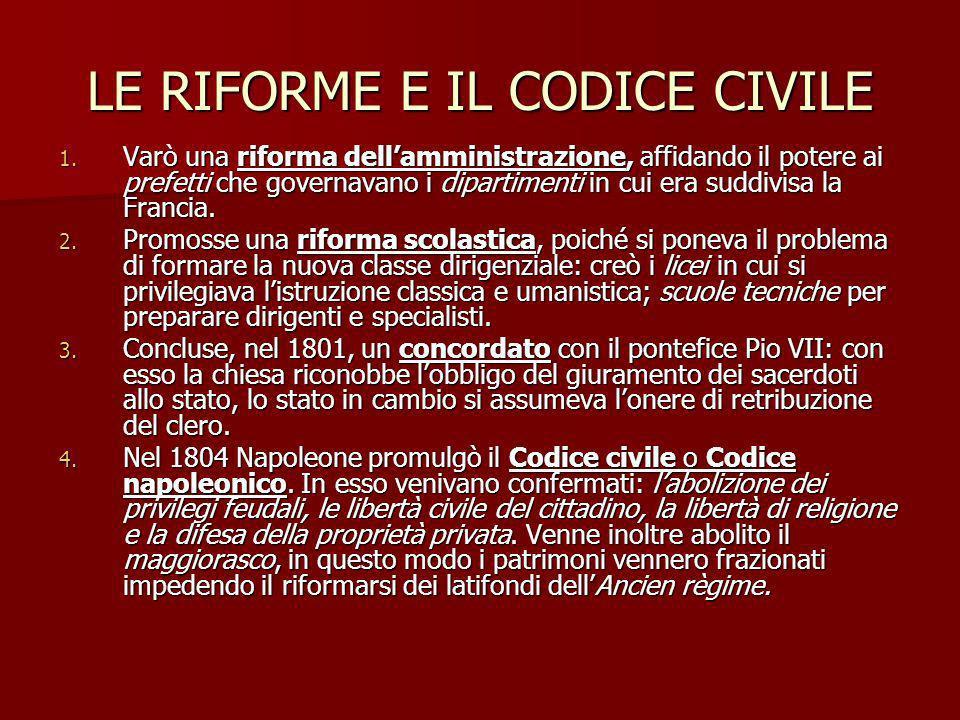 LE RIFORME E IL CODICE CIVILE 1. Varò una riforma dellamministrazione, affidando il potere ai prefetti che governavano i dipartimenti in cui era suddi