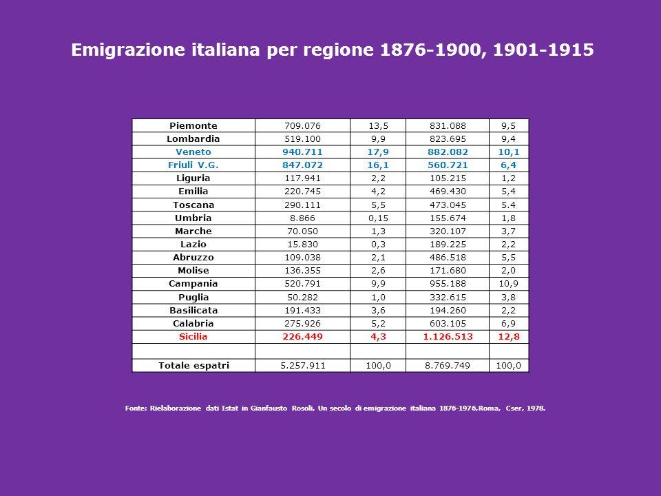 Piemonte709.07613,5831.0889,5 Lombardia519.1009,9823.6959,4 Veneto940.71117,9882.08210,1 Friuli V.G.847.07216,1560.7216,4 Liguria117.9412,2105.2151,2