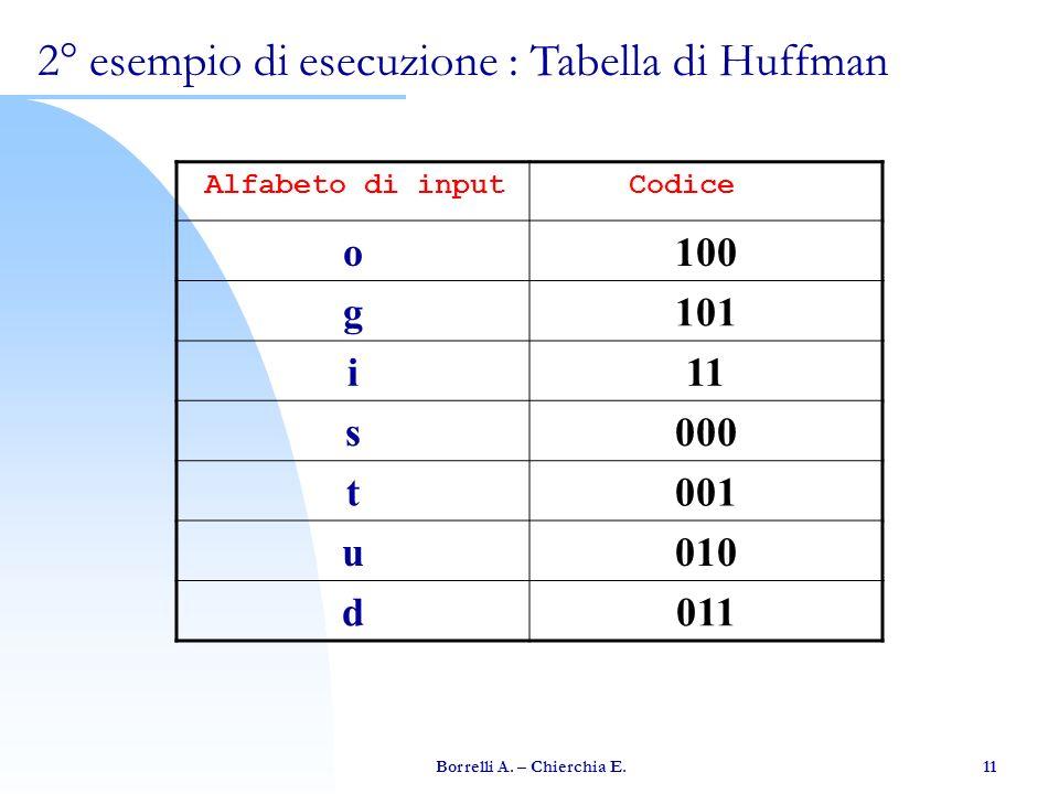 Borrelli A. – Chierchia E. 11 2° esempio di esecuzione : Tabella di Huffman Alfabeto di input Codice o100 g101 i11 s000 t001 u010 d011