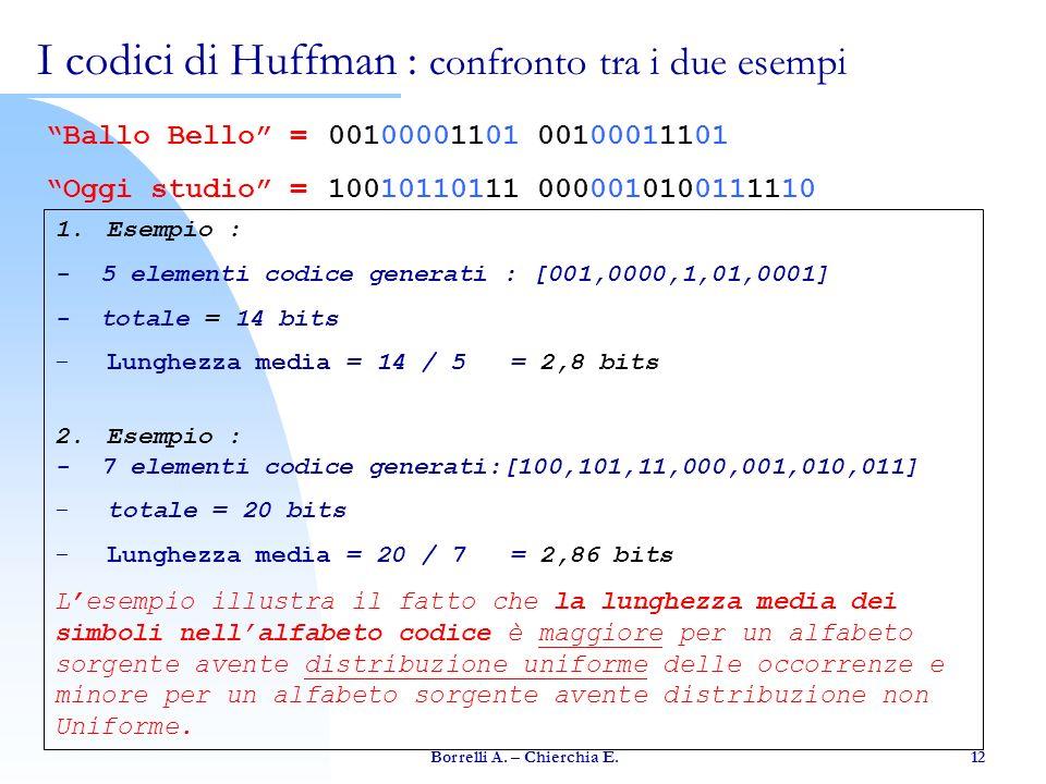 Borrelli A. – Chierchia E. 12 I codici di Huffman : confronto tra i due esempi 1.Esempio : - 5 elementi codice generati : [001,0000,1,01,0001] - total