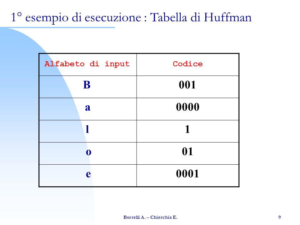 Borrelli A. – Chierchia E. 9 1° esempio di esecuzione : Tabella di Huffman Alfabeto di input Codice B001 a0000 l1 o01 e0001