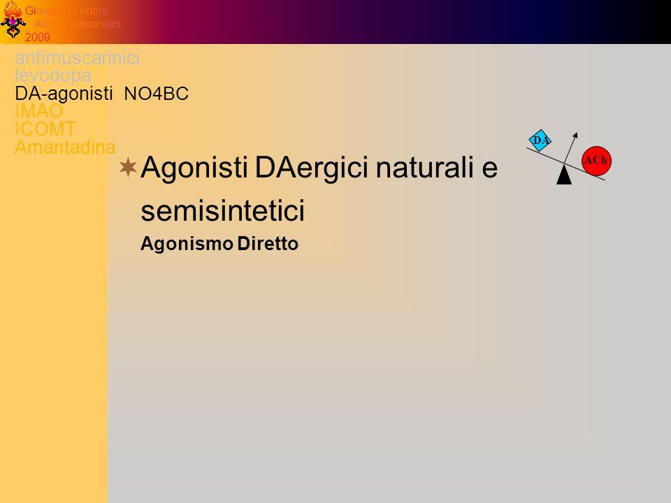 Giovanni Lentini Antiparkinsoniani 2009 antimuscarinici levodopa DA-agonisti IMAO ICOMT Amantadina DA ACh Agonisti DAergici naturali e semisintetici A