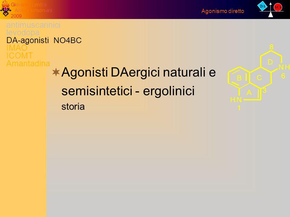 Giovanni Lentini Antiparkinsoniani 2009 Agonisti DAergici naturali e semisintetici - ergolinici storia 1 A B C D 3 6 8 NH N H Agonismo diretto DA ACh