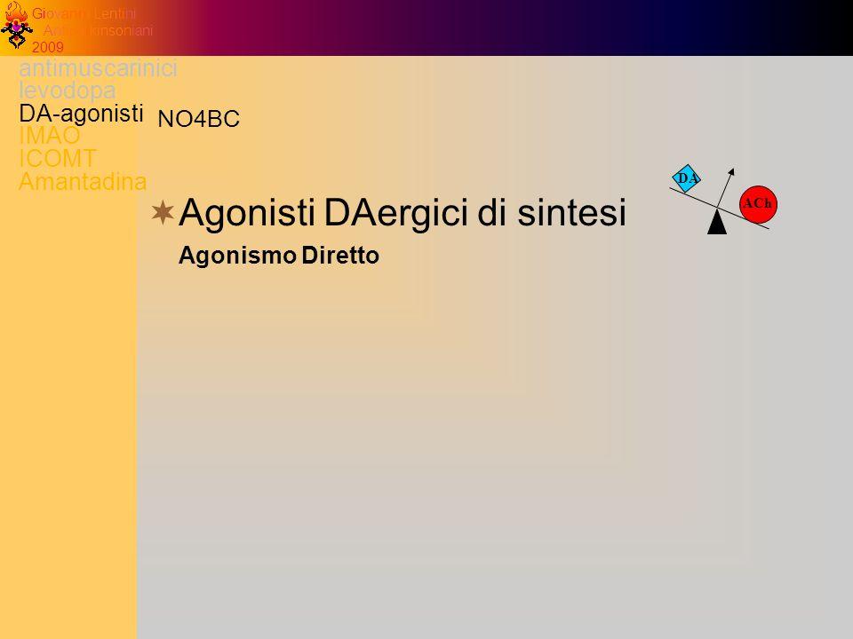Giovanni Lentini Antiparkinsoniani 2009 antimuscarinici levodopa DA-agonisti IMAO ICOMT Amantadina DA ACh Agonisti DAergici di sintesi Agonismo Dirett