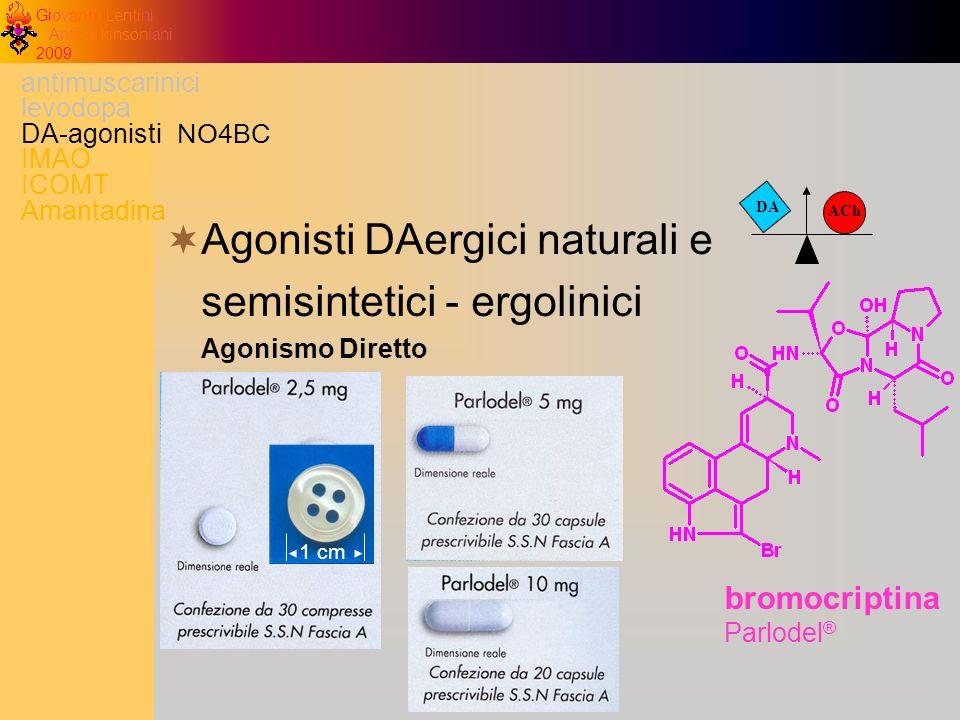 Giovanni Lentini Antiparkinsoniani 2009 Agonisti DAergici naturali e semisintetici - ergolinici Agonismo Diretto DA ACh bromocriptina Parlodel ® antim