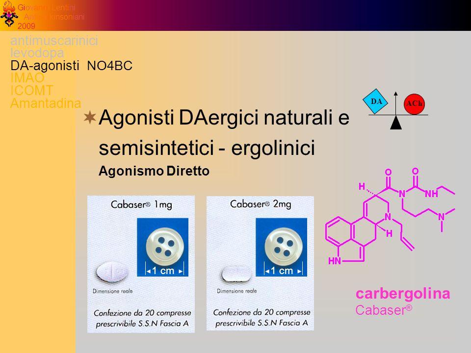 Giovanni Lentini Antiparkinsoniani 2009 Agonisti DAergici naturali e semisintetici - ergolinici Agonismo Diretto DA ACh carbergolina Cabaser ® antimus