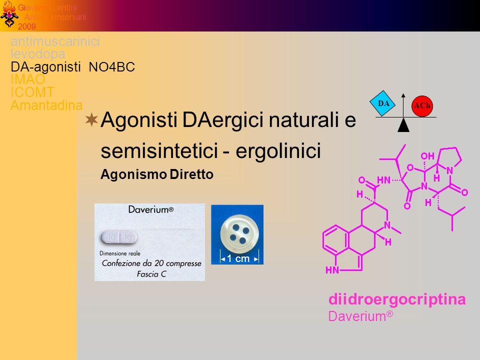 Giovanni Lentini Antiparkinsoniani 2009 Agonisti DAergici naturali e semisintetici - ergolinici Agonismo Diretto DA ACh antimuscarinici levodopa DA-ag