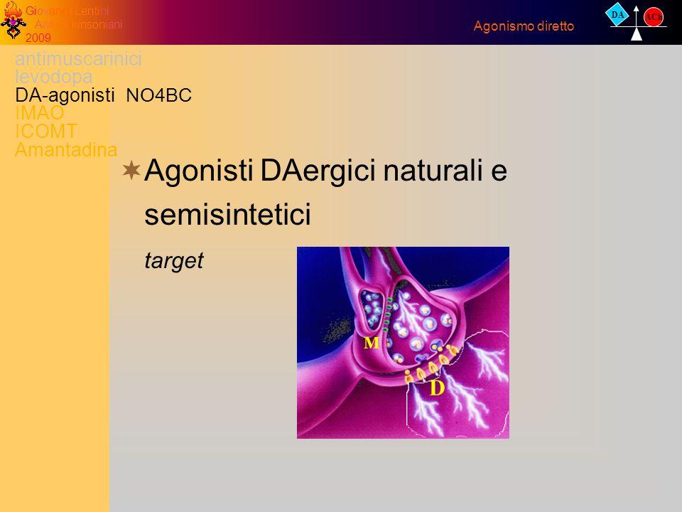 Giovanni Lentini Antiparkinsoniani 2009 D M Agonisti DAergici naturali e semisintetici target Agonismo diretto D DA ACh antimuscarinici levodopa DA-ag