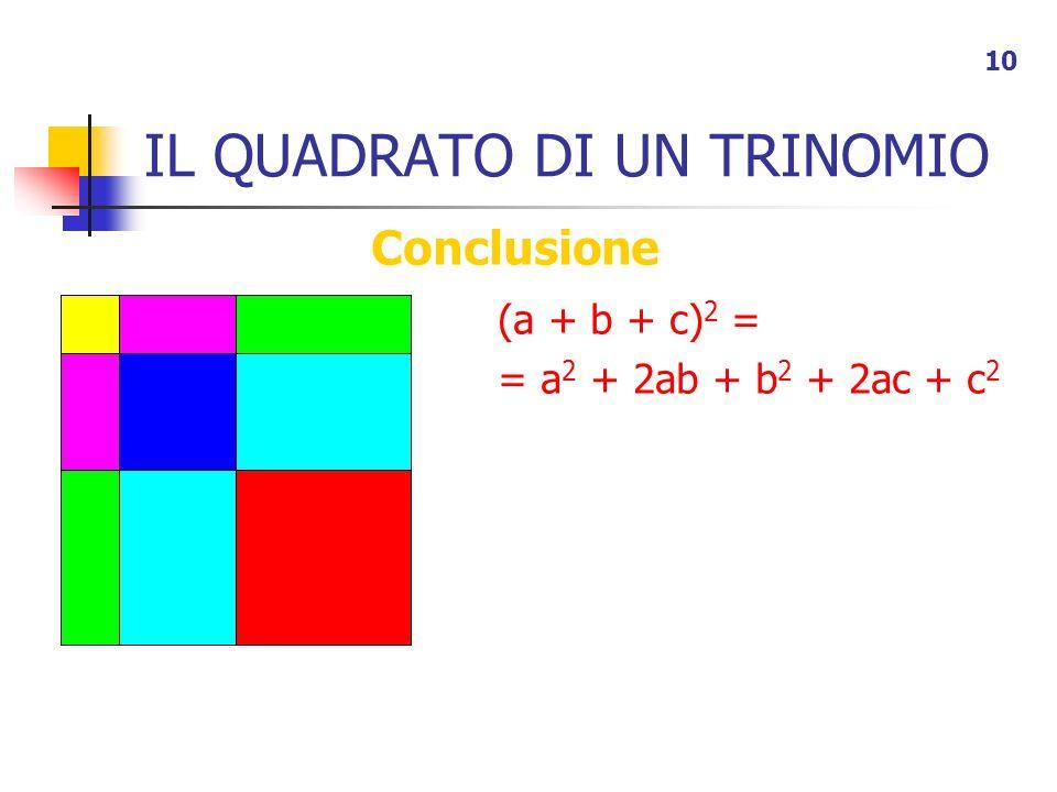 IL QUADRATO DI UN TRINOMIO 10 Conclusione (a + b + c) 2 = = a 2 + 2ab + b 2 + 2ac + c 2