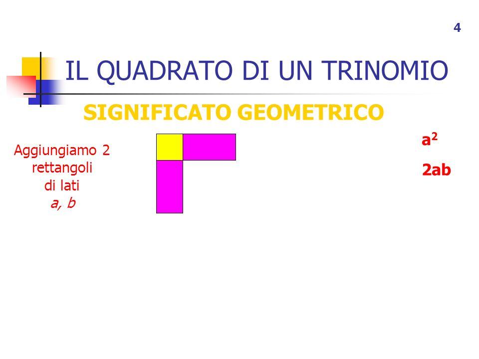 IL QUADRATO DI UN TRINOMIO 4 SIGNIFICATO GEOMETRICO a2a2 Aggiungiamo 2 rettangoli di lati a, b 2ab