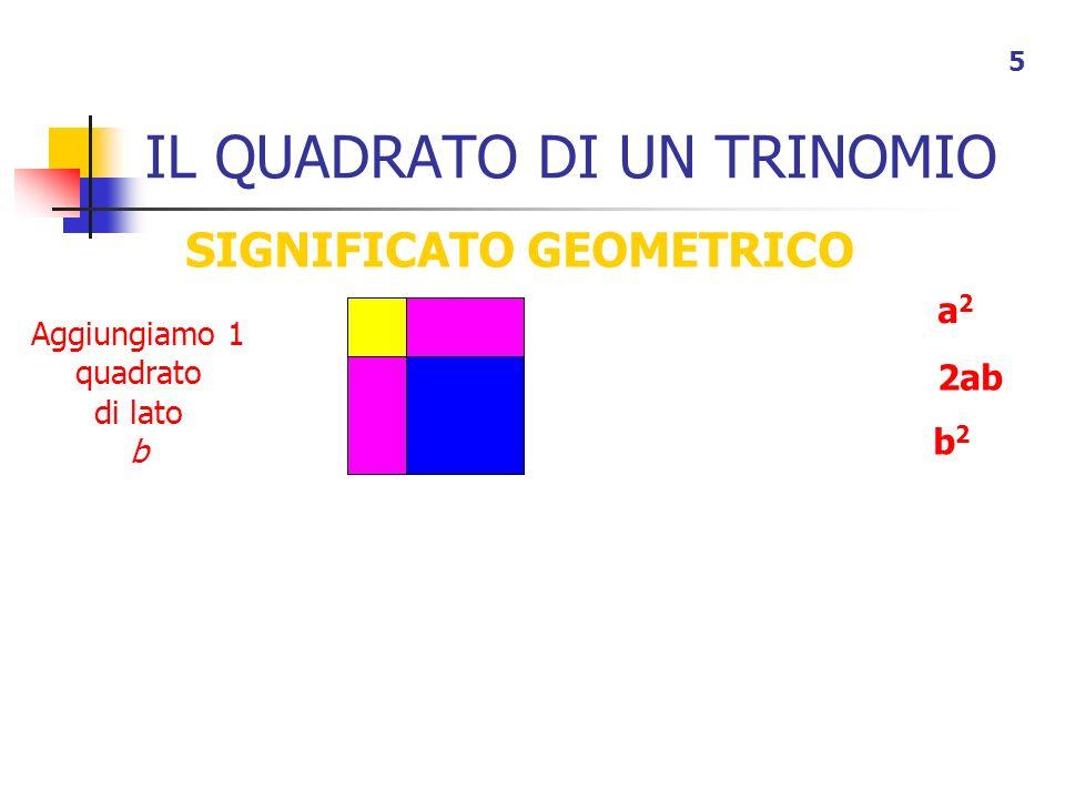 IL QUADRATO DI UN TRINOMIO 5 SIGNIFICATO GEOMETRICO a2a2 Aggiungiamo 1 quadrato di lato b 2ab b2b2