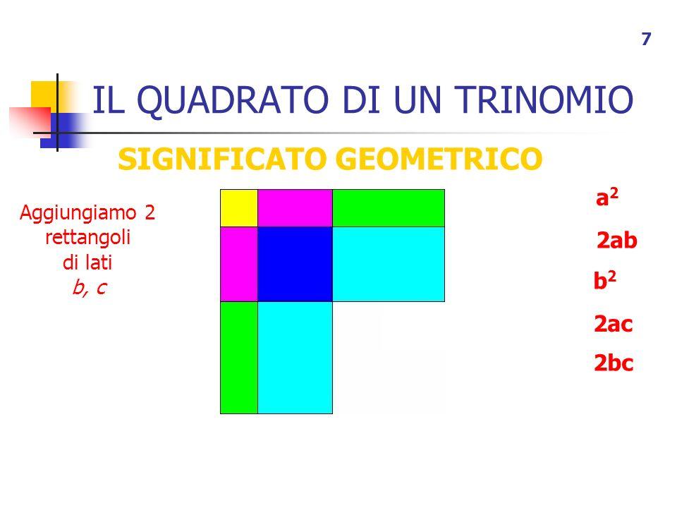 IL QUADRATO DI UN TRINOMIO 8 SIGNIFICATO GEOMETRICO Infine aggiungiamo il quadrato di lato c a2a2 2ab b2b2 2ac c2c2 2bc