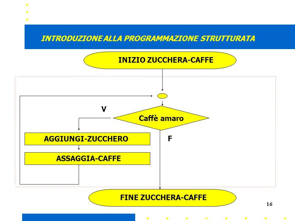 16 INTRODUZIONE ALLA PROGRAMMAZIONE STRUTTURATA INIZIO ZUCCHERA-CAFFE FINE ZUCCHERA-CAFFE Caffè amaro F V ASSAGGIA-CAFFE AGGIUNGI-ZUCCHERO