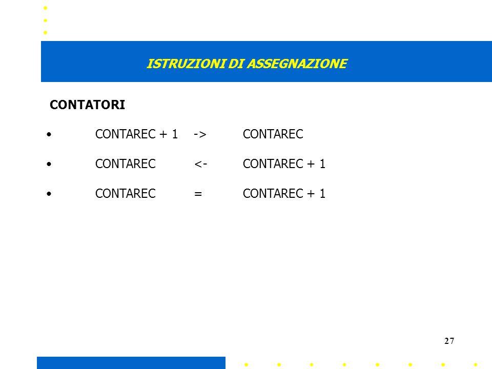 27 ISTRUZIONI DI ASSEGNAZIONE CONTATORI CONTAREC + 1->CONTAREC CONTAREC <- CONTAREC + 1 CONTAREC = CONTAREC + 1