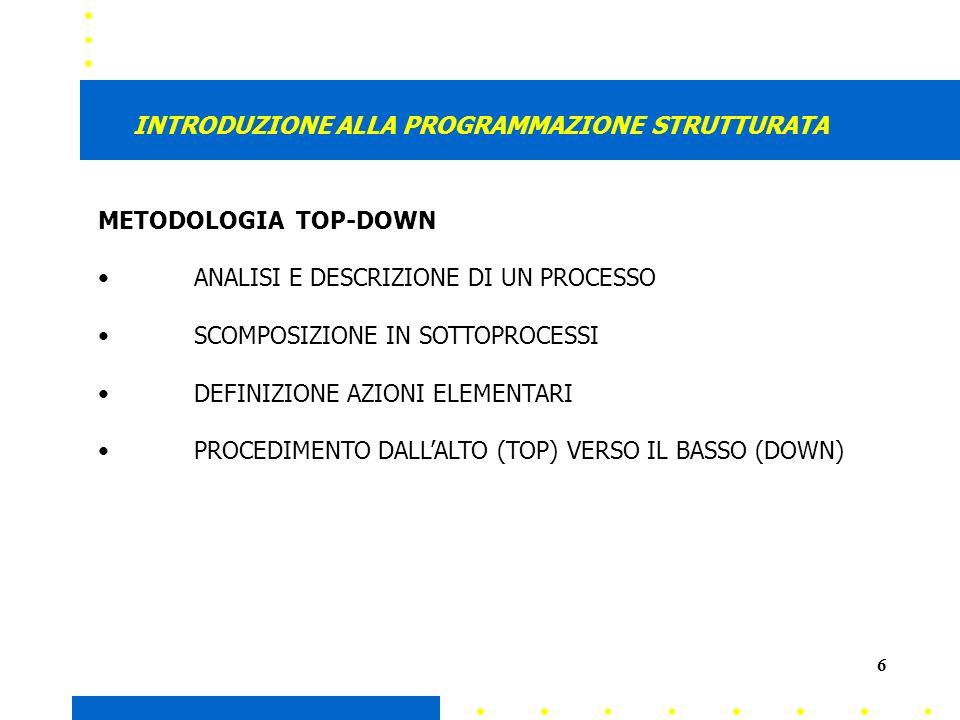 6 INTRODUZIONE ALLA PROGRAMMAZIONE STRUTTURATA METODOLOGIA TOP-DOWN ANALISI E DESCRIZIONE DI UN PROCESSO SCOMPOSIZIONE IN SOTTOPROCESSI DEFINIZIONE AZIONI ELEMENTARI PROCEDIMENTO DALLALTO (TOP) VERSO IL BASSO (DOWN)