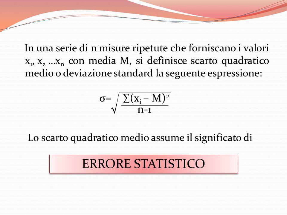In una serie di n misure ripetute che forniscano i valori x 1, x 2 …x n con media M, si definisce scarto quadratico medio o deviazione standard la seg