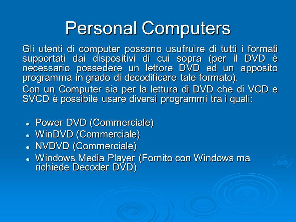 Personal Computers Gli utenti di computer possono usufruire di tutti i formati supportati dai dispositivi di cui sopra (per il DVD è necessario possedere un lettore DVD ed un apposito programma in grado di decodificare tale formato).