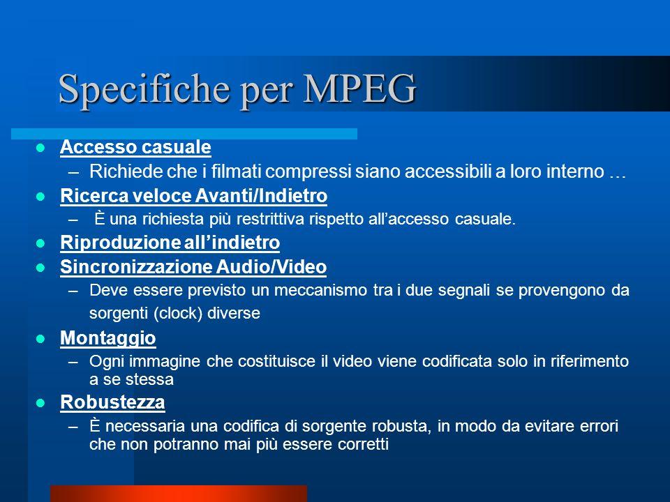 Sistema di codifica Video : Compensazione di moto