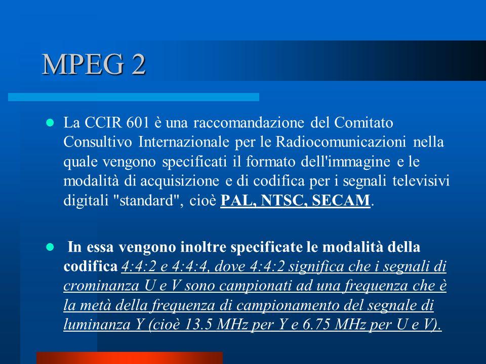 MPEG 2 Il concetto che sta alla base di MPEG-2 è simile a quello di MPEG-1, ma include estensioni anche per una più ampia varietà di applicazioni.