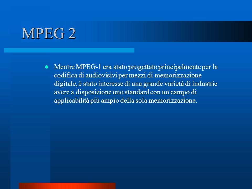 MPEG 2 La CCIR 601 è una raccomandazione del Comitato Consultivo Internazionale per le Radiocomunicazioni nella quale vengono specificati il formato dell immagine e le modalità di acquisizione e di codifica per i segnali televisivi digitali standard , cioè PAL, NTSC, SECAM.