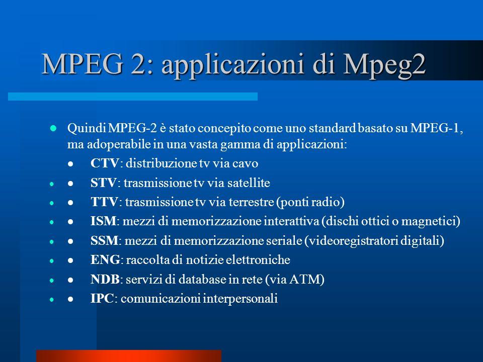 MPEG 2 Mentre MPEG-1 era stato progettato principalmente per la codifica di audiovisivi per mezzi di memorizzazione digitale, è stato interesse di una grande varietà di industrie avere a disposizione uno standard con un campo di applicabilità più ampio della sola memorizzazione.