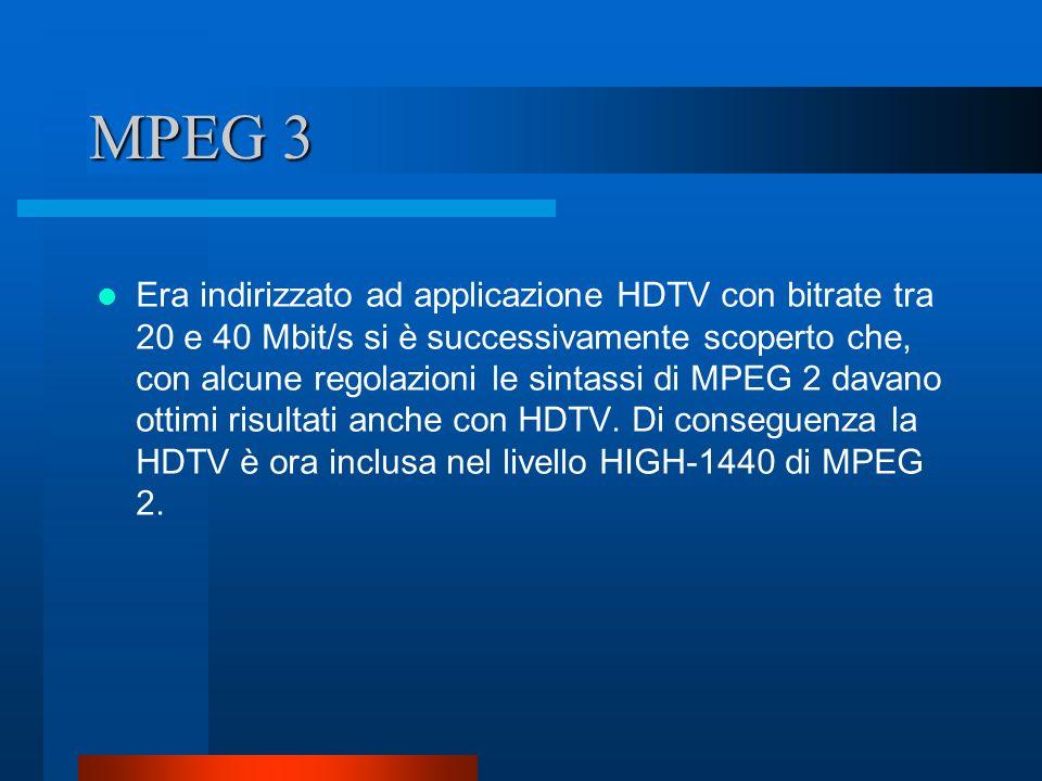 MPEG 2: applicazioni di Mpeg2 Quindi MPEG-2 è stato concepito come uno standard basato su MPEG-1, ma adoperabile in una vasta gamma di applicazioni: CTV: distribuzione tv via cavo STV: trasmissione tv via satellite TTV: trasmissione tv via terrestre (ponti radio) ISM: mezzi di memorizzazione interattiva (dischi ottici o magnetici) SSM: mezzi di memorizzazione seriale (videoregistratori digitali) ENG: raccolta di notizie elettroniche NDB: servizi di database in rete (via ATM) IPC: comunicazioni interpersonali