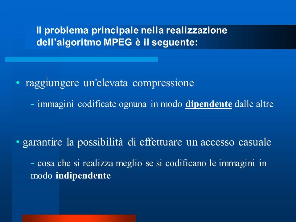 Quello che il gruppo MPEG ha Standardizzato è la sintassi del bitstream (sequenza di bit duscita) non lalgoritmo di compressione.