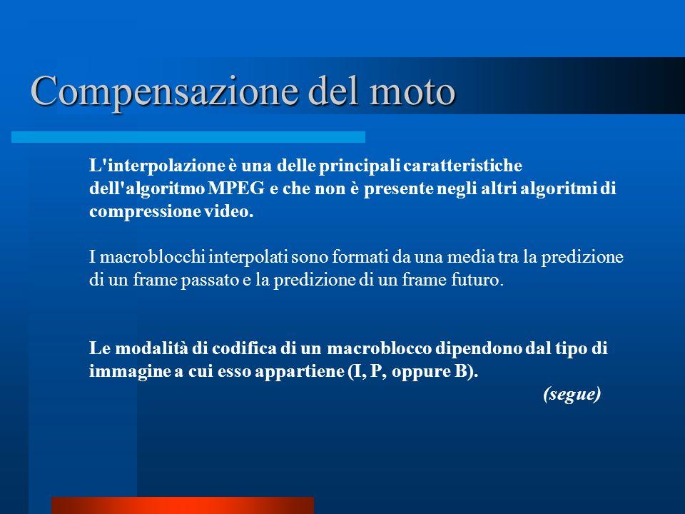 1°fase:Compensazione del moto