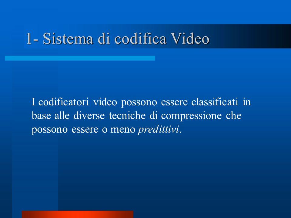 1- Sistema di codifica Video I codificatori video possono essere classificati in base alle diverse tecniche di compressione che possono essere o meno predittivi.