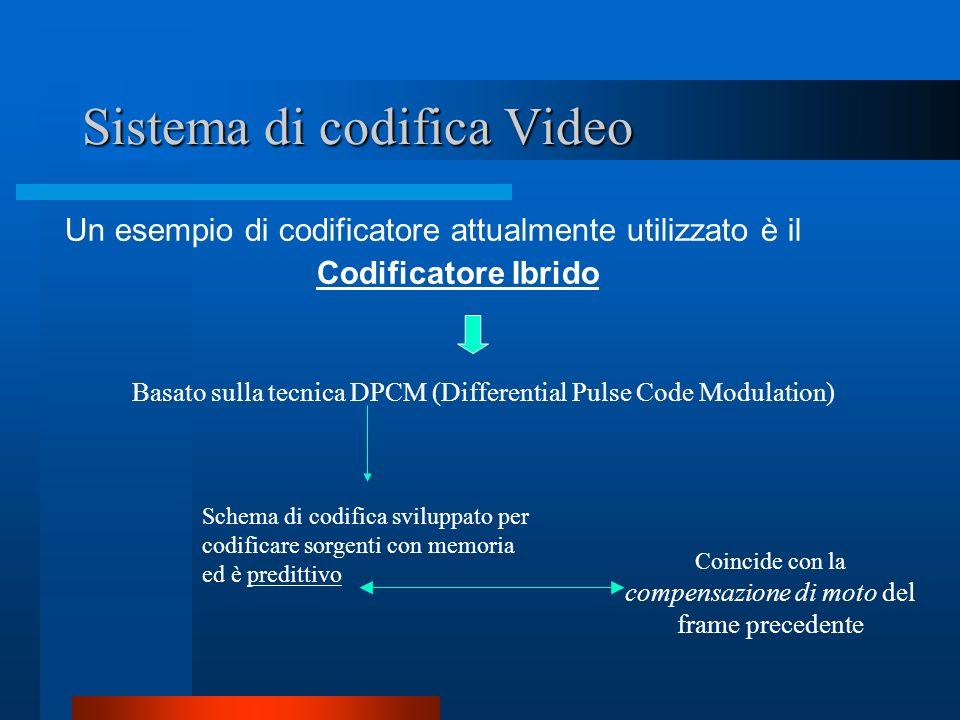 Sistema di codifica Video Un esempio di codificatore attualmente utilizzato è il Codificatore Ibrido Basato sulla tecnica DPCM (Differential Pulse Code Modulation) Schema di codifica sviluppato per codificare sorgenti con memoria ed è predittivo Coincide con la compensazione di moto del frame precedente