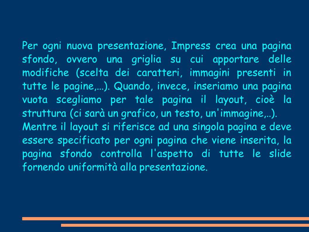 Per ogni nuova presentazione, Impress crea una pagina sfondo, ovvero una griglia su cui apportare delle modifiche (scelta dei caratteri, immagini pres