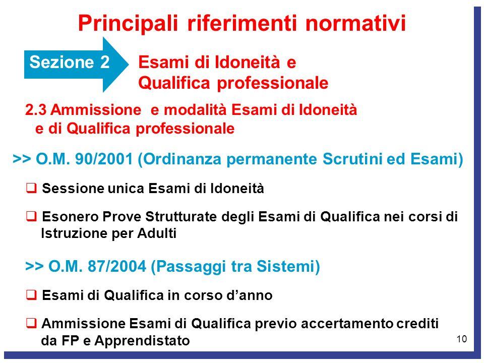 10 Sezione 2Esami di Idoneità e Qualifica professionale Principali riferimenti normativi 2.3 Ammissione e modalità Esami di Idoneità e di Qualifica pr