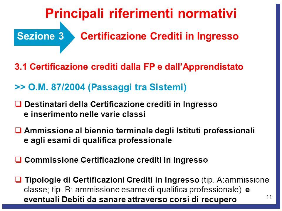 11 Sezione 3Certificazione Crediti in Ingresso Principali riferimenti normativi 3.1 Certificazione crediti dalla FP e dallApprendistato >> O.M. 87/200