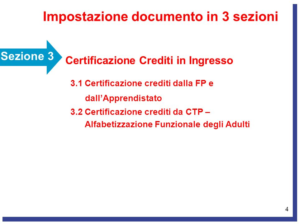 4 Impostazione documento in 3 sezioni Sezione 3 Certificazione Crediti in Ingresso 3.1 Certificazione crediti dalla FP e dallApprendistato 3.2 Certifi