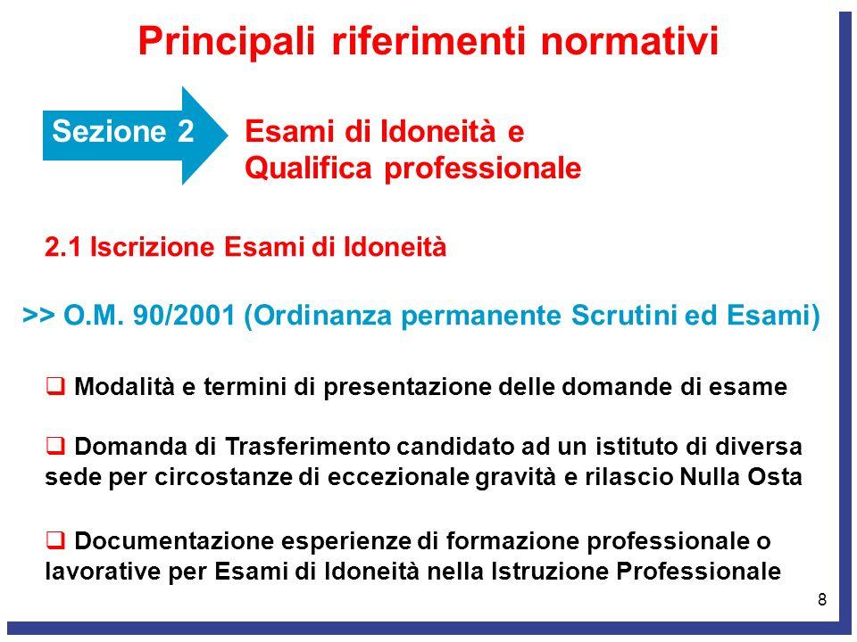 8 Sezione 2Esami di Idoneità e Qualifica professionale Principali riferimenti normativi 2.1 Iscrizione Esami di Idoneità >> O.M. 90/2001 (Ordinanza pe