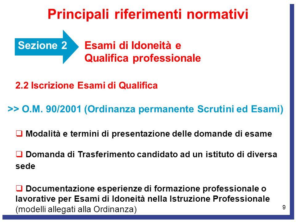 9 Sezione 2Esami di Idoneità e Qualifica professionale Principali riferimenti normativi 2.2 Iscrizione Esami di Qualifica >> O.M. 90/2001 (Ordinanza p
