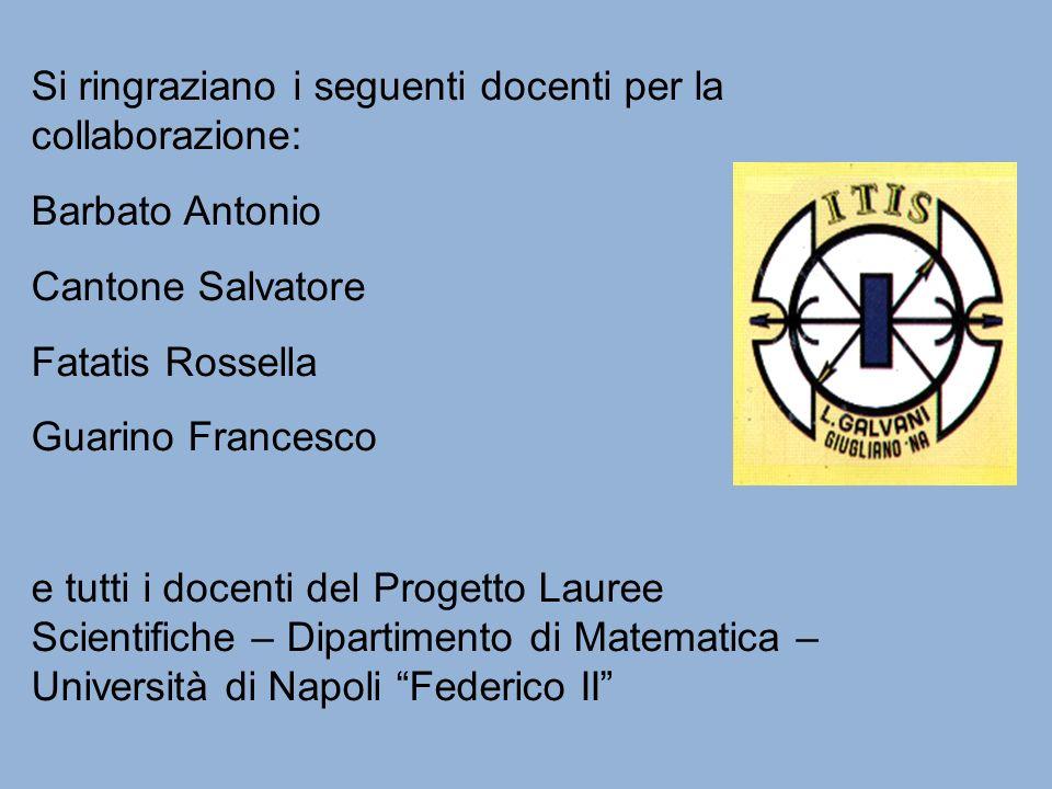 Si ringraziano i seguenti docenti per la collaborazione: Barbato Antonio Cantone Salvatore Fatatis Rossella Guarino Francesco e tutti i docenti del Pr