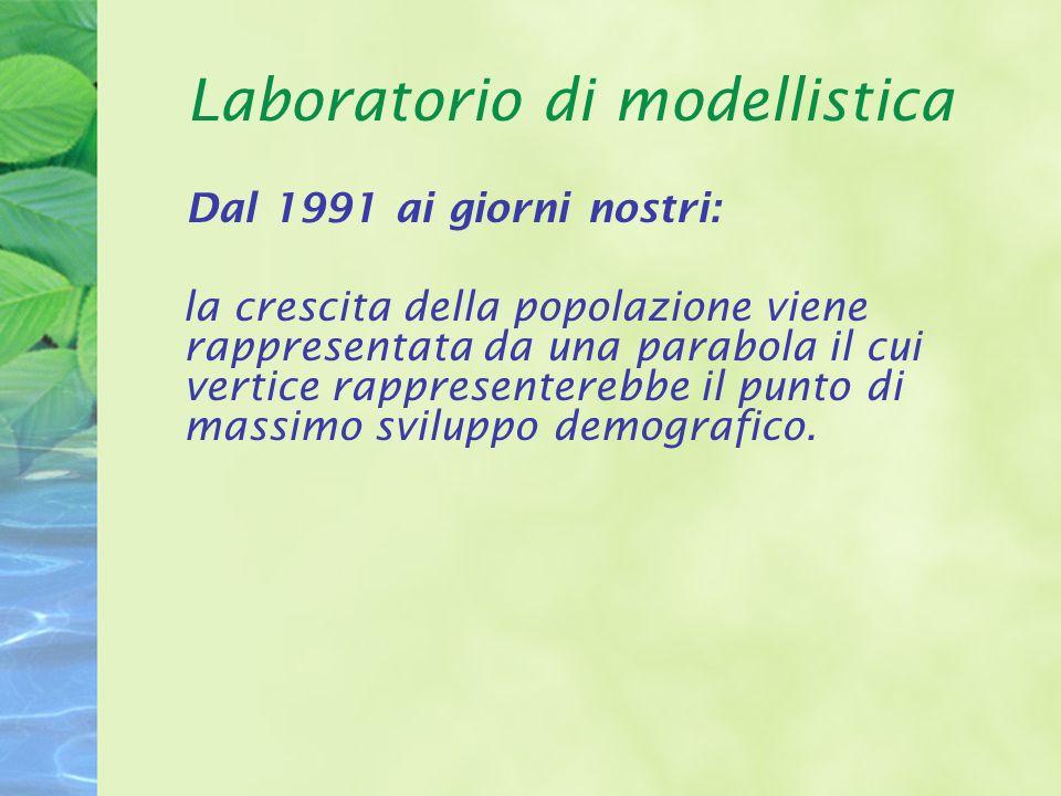 Laboratorio di modellistica Dal 1991 ai giorni nostri: la crescita della popolazione viene rappresentata da una parabola il cui vertice rappresenterebbe il punto di massimo sviluppo demografico.