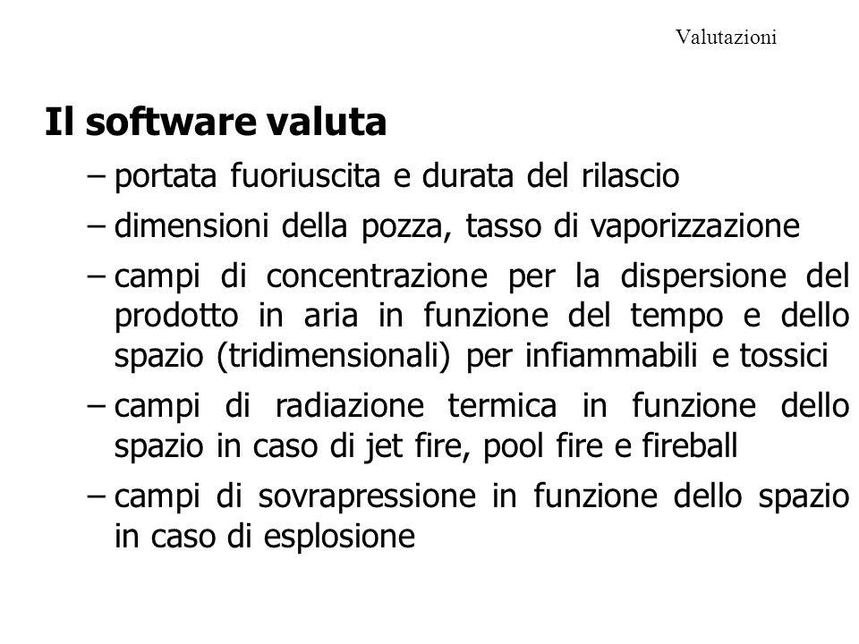 Valutazioni Il software valuta –portata fuoriuscita e durata del rilascio –dimensioni della pozza, tasso di vaporizzazione –campi di concentrazione pe