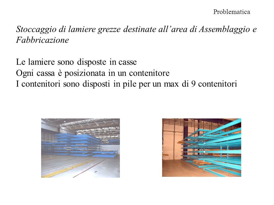 Stoccaggio di lamiere grezze destinate allarea di Assemblaggio e Fabbricazione Le lamiere sono disposte in casse Ogni cassa è posizionata in un conten